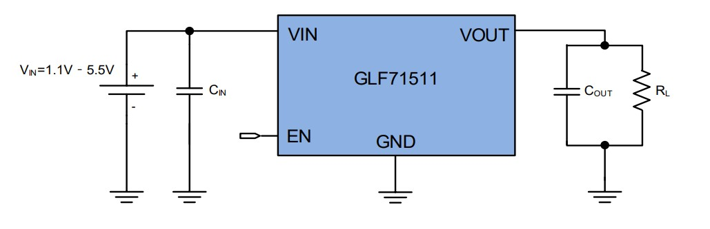 GLF71511 Application Schematic