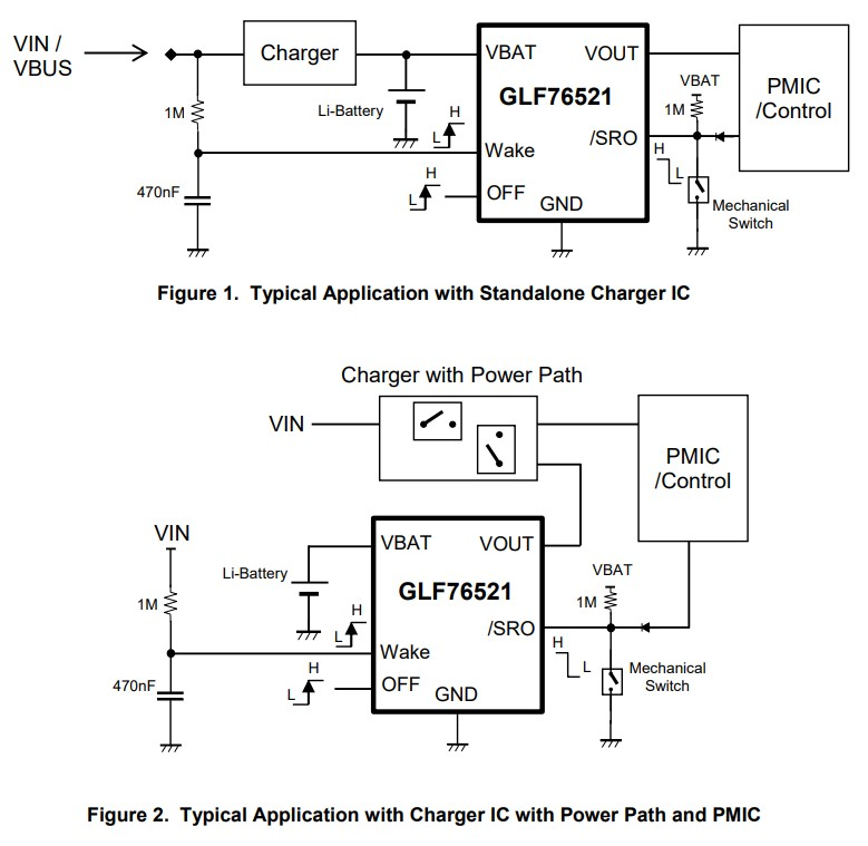 GLF76521 Application Schematic